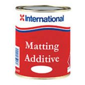 International Matting Additive
