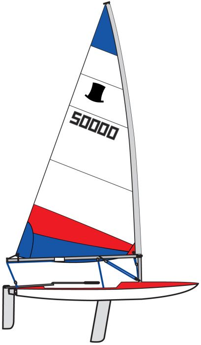 Topper Sail 5.3 Red & Blue